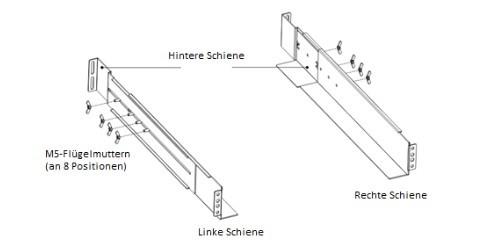 Rack Einbaukit Schienen für Spirit XL 1-3kVA